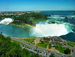 American and Canadian Horseshoe Falls