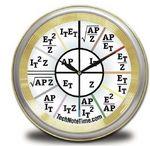 Ohm's Law Wall Clock - AC Formulas