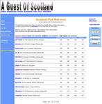 Pubs and Bars Across Scotland