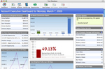 Redlien Account Executive Dashboard View
