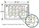 Specific Command key for Mac Users (FrogPad)