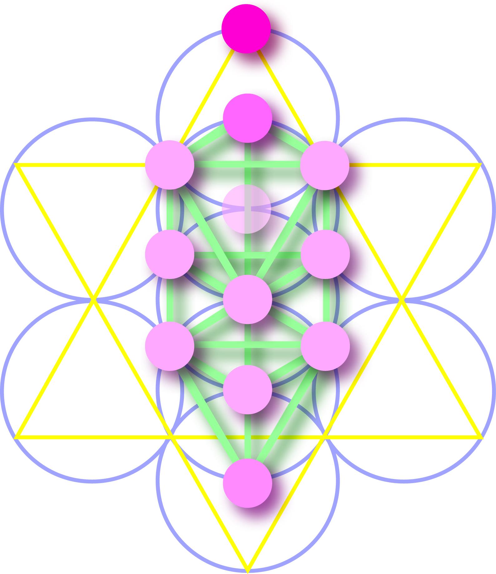 1000+ images about Kabbalah on Pinterest | Tree of life ... |Kabbalah Colors Meaning