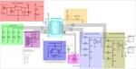 The XGameStation Pico Edition Design Schematic