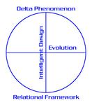 Evolution by Design