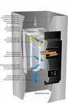 Sanuvox UV Process