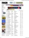 WHITNEY WOLANIN #7 Radio Chart
