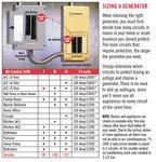 Sizing a Standby Generator