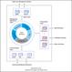 Symmetricom Announces New TimePictra Carrier-Class Network Synchronization Management System