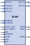 Diagram of the GLM1 core