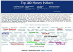 Top100-MoneyMakers.com - created by Text Link Goldmine