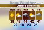 AccuWeather 5-Day Content