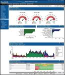 The NetQoS Performance Center provides a unified view into critical network performance statistics.