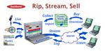 Backbone Internet radio software integrates iTunes revenue generation