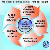 MobileLearningAmbientInsight.jpg