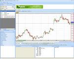StockWrap Charts Screen