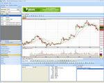 StockWrap Charts Screen 2