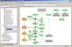 Biotin biosynthesis pathway