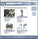 New National Rivet Web Site Simplifies Rivet, Machinery and Tooling Selection