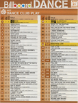 """In The Mix - Scotty K Radio Mix"" - #43 Billboard Dance Club Play Chart"