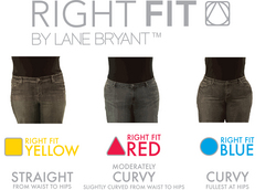 Lane Bryant S Right Fit Jeans Start Sizing Revolution