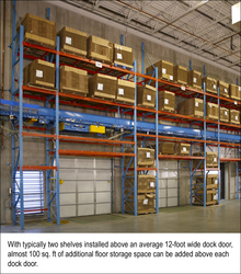The Over Dock Pallet Storage Rack The Solution To Empty