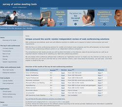 http://www.webconferencing-test.com