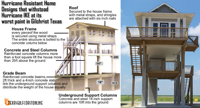 Hurricane resistant homes on the texas coast survive for Hurricane proof beach house plans