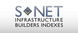 S-Network Emerging Infrastructure Builders Index