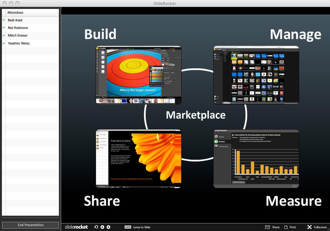 SlideRocket Launches Rich Internet Presentation Software; New ...