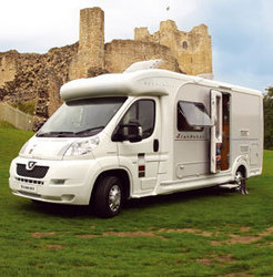 Motorhomes: Making the Right Decision