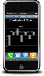 Cholesterol Coach From Pocket Pixels