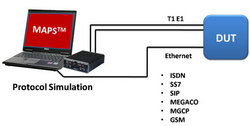 GL Announces Protocol Simulation/Conformance Testing of SS7 and ISDN Protocols