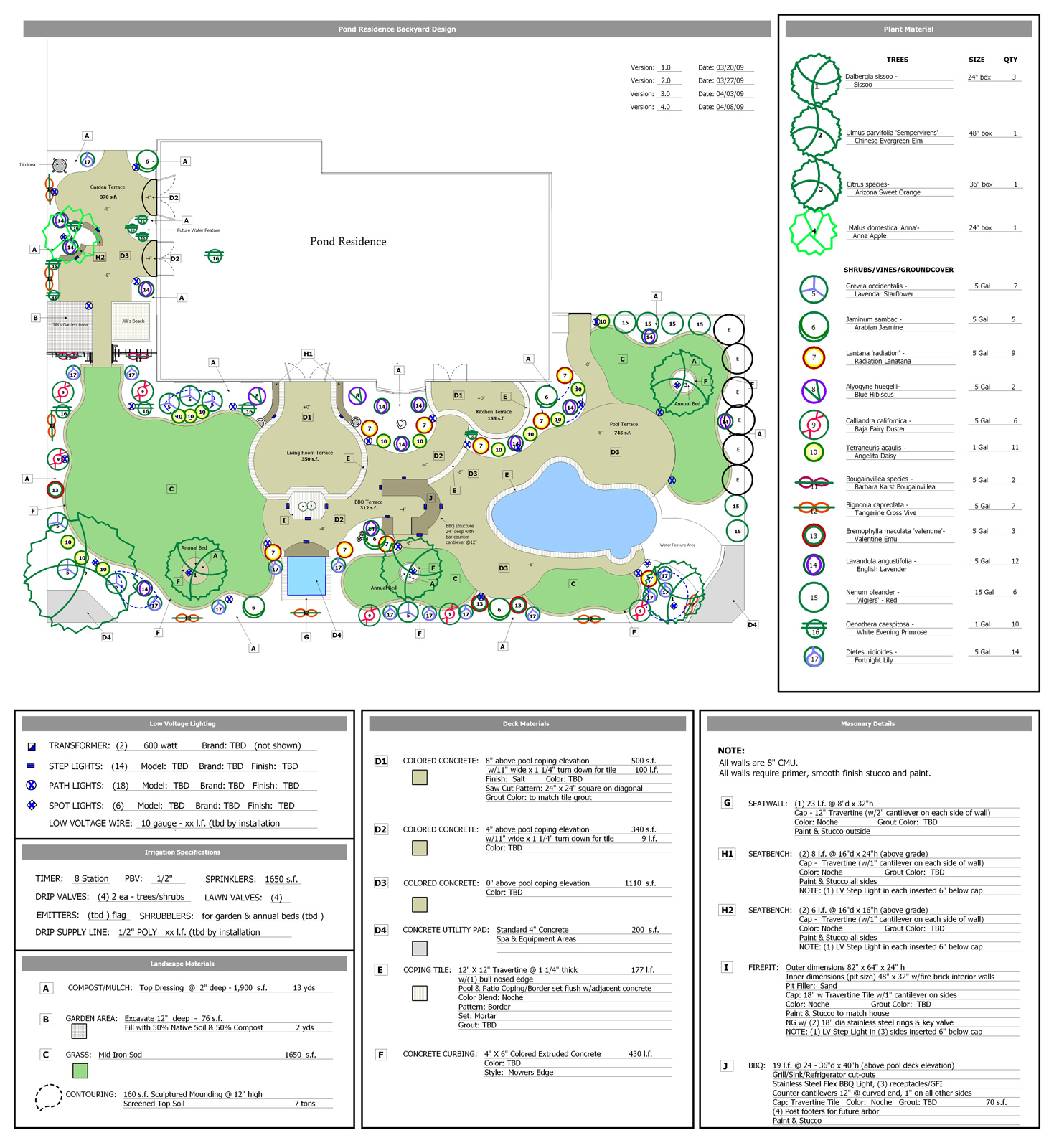 Vizterra gives landscaping industry professional 3d for Landscape design program