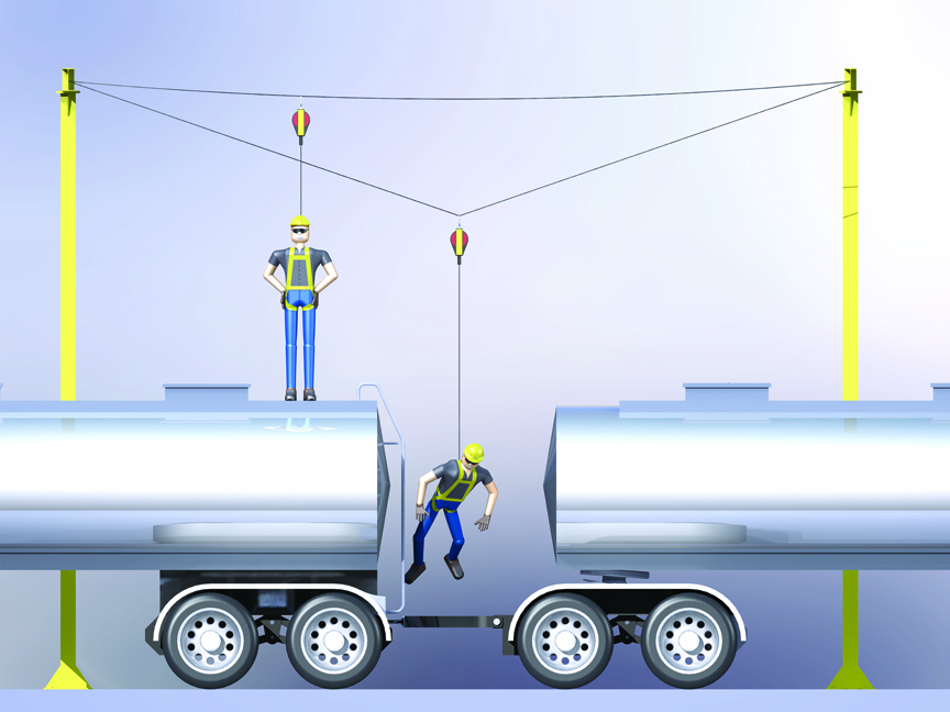 Fall Protection Systems From SPANCO\'s Rigid Lifelines Reduce Steel ...