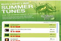 Bud Light Lime Thanks Canadian Facebook Fans with Summer