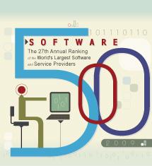28 сентября 2009.  SaM Solutions отмечена в рейтинге крупнейших мировых IT-компаний.