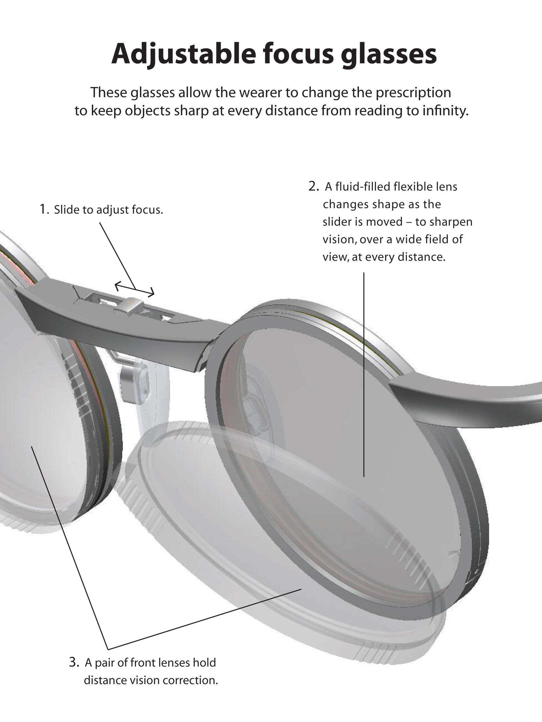 Adjusting Reading Glasses Frames | United Nations System Chief ...