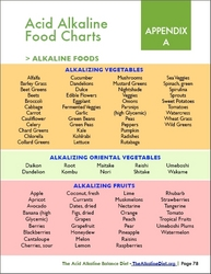 Official Alkaline Diet Site Launches Organic Food Store ...