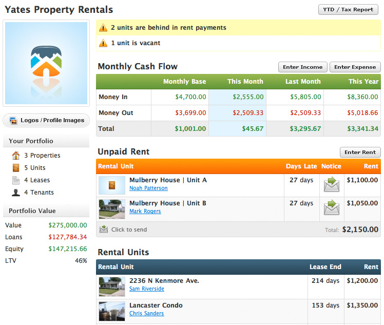 Property To Rent In Ss Pr
