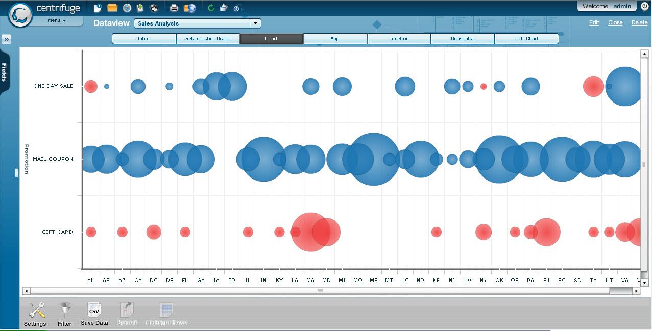 BubblechartJpg   Visualization