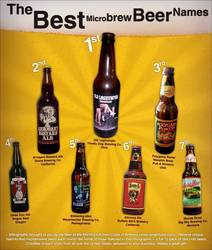 With u s craft beers on the rise the great american beer for Craft beer month club