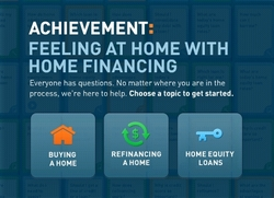 PNC Mortgage Offers New Online Resource Center To Assist Consumers With  Home Mortgage Decisions