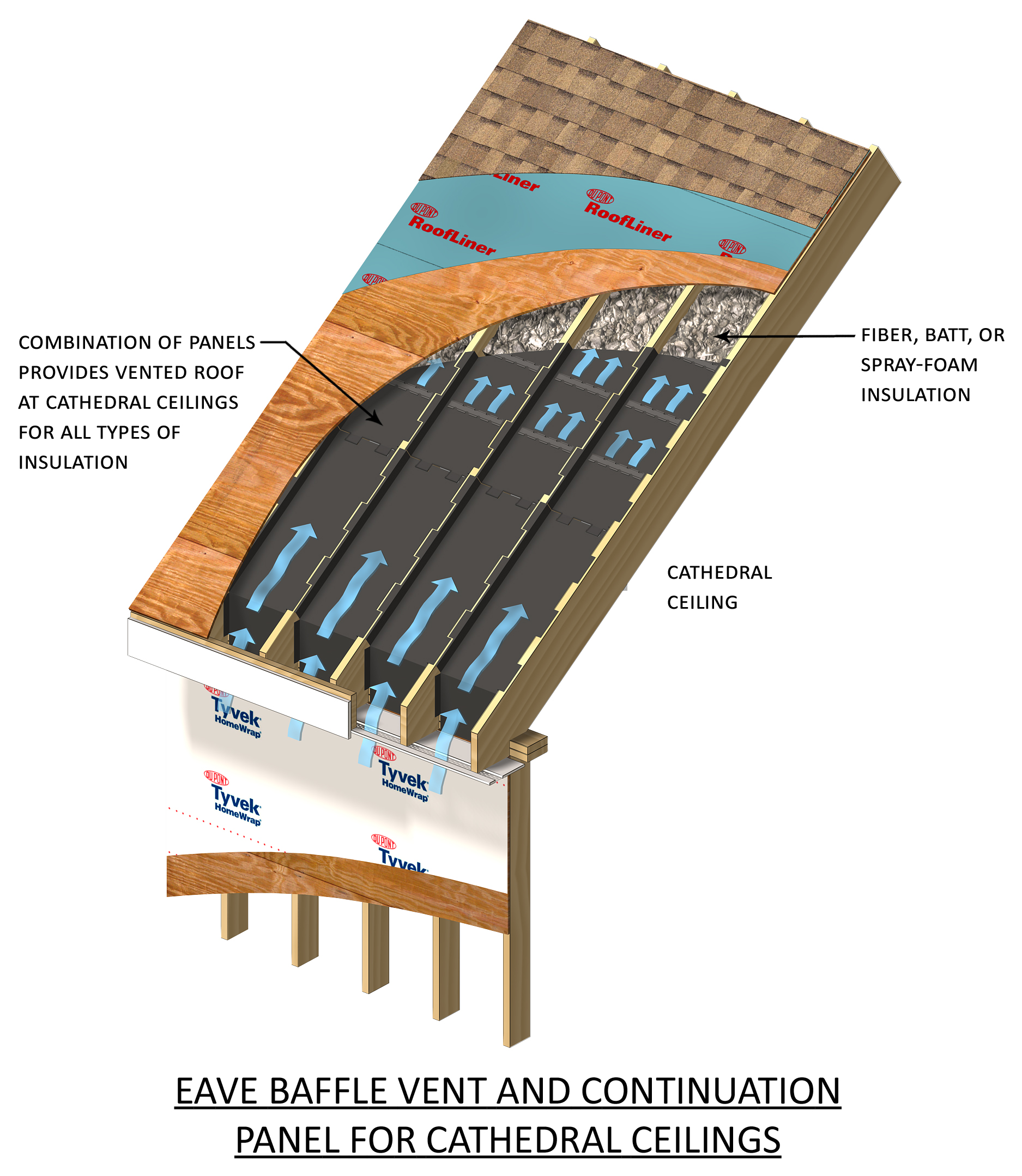 Vent Roof Without Eaves Eave Baffle Vent Panel Eave