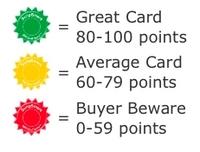 Gift Card Score Key