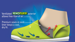 EXOTUFF, Coryal's revolutionary advanced gel composite, is used in the upper portion and footbed of every Weboo shoe