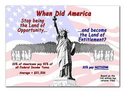 Land of Opportunity or Entitlement? - Real Data Graphics