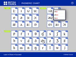 Learn English ipad app for pronunciation