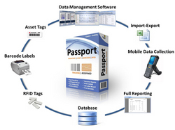 Inventory Asset barcode RFID Software
