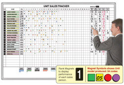 31 day unit salestracker printed magnetic whiteboard sales motivator