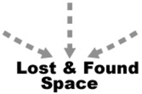 Lost and Found Space